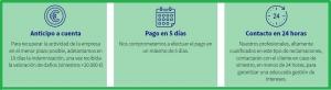 Ventajas seguro rc profesional de AXA